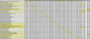Таблица с баллами